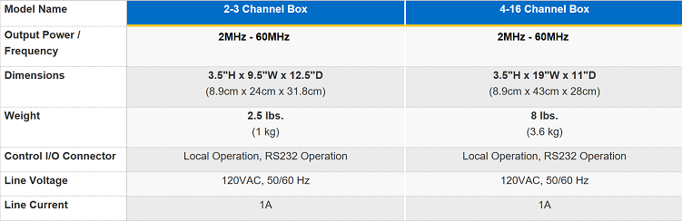 comdel-vf-series-multichannel